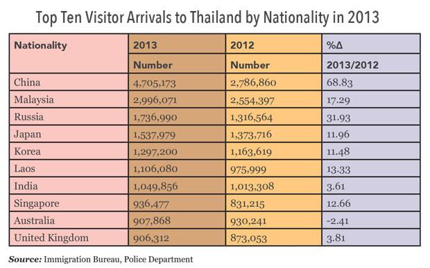 thai-tourism-2