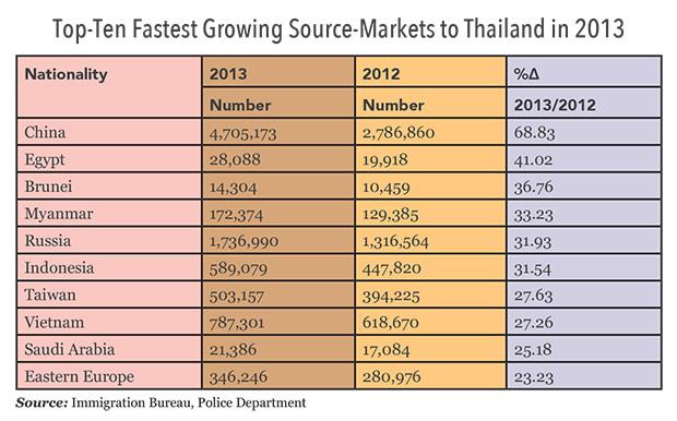 thai-tourism-3